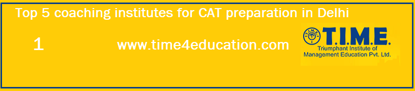 TIME Institute for CAT Coaching