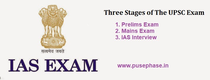 Stage of IAS Exam
