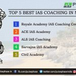Best IAS Coaching in Mangalore