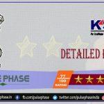KSG India IAS Academy
