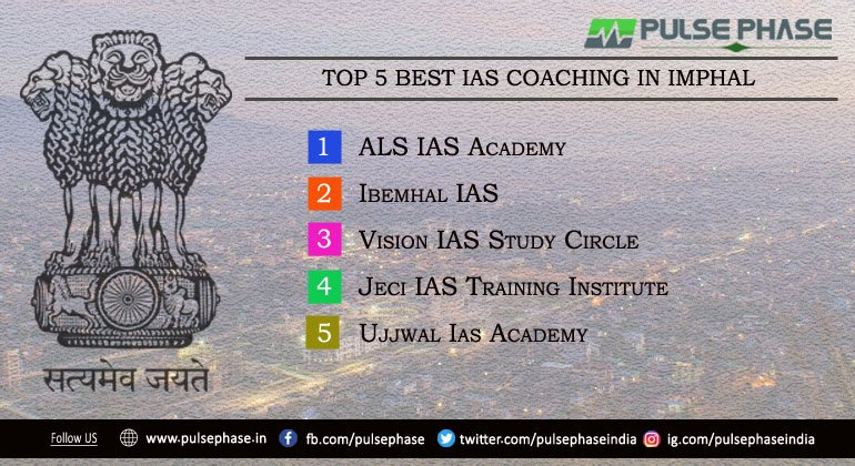 Top 5 IAS Coaching in Imphal