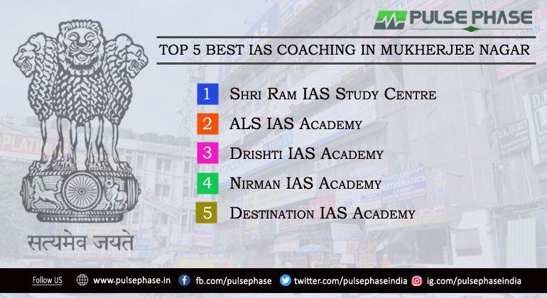 Top 5 IAS Coaching in Mukherjee Nagar