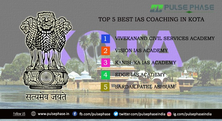 Top 5 IAS Coaching in Kota