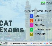 Best CAT Coaching in Hyderabad